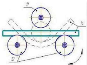 Трубогиб для профильной трубы своими руками: чертежи и конструкция