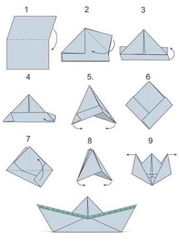 Схема бумажный кораблик